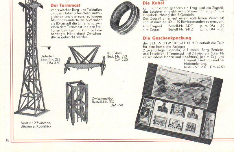 Geschenkpackung der Eheim Seil-Schwebebahn H0