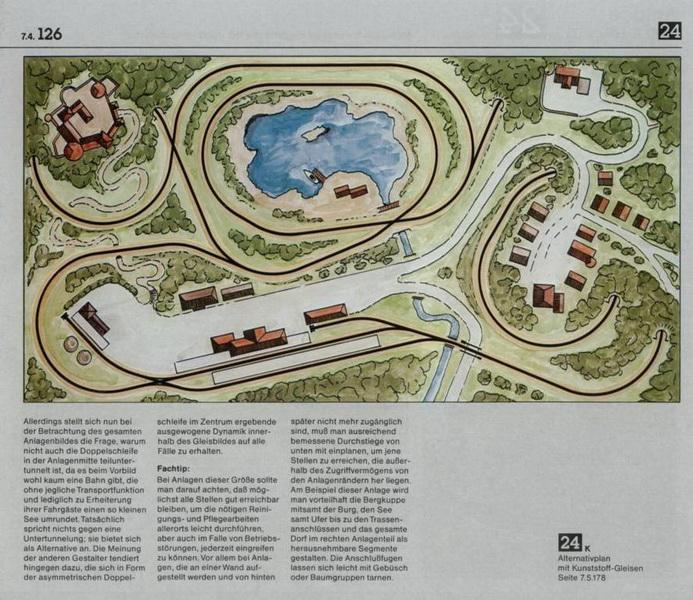 Anlage 24 M, Märklin H0 Gleisanlagen 0700