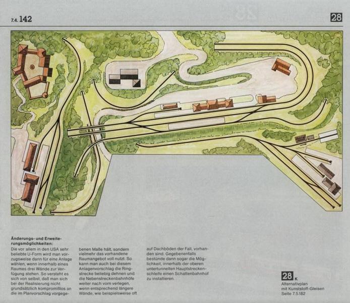Anlage 28 M, Märklin H0 Gleisanlagen 0700