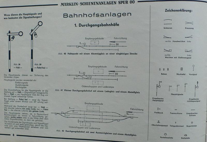 Märklin Schienenanlagen 0638, Spur 00, 1939