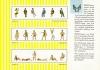 Preiser Neuheiten-Katalog 1959
