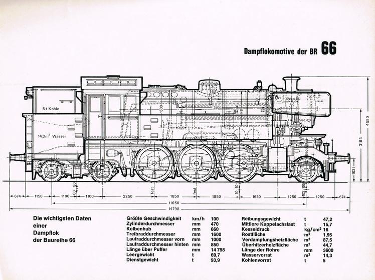 alte Umbau-Vorschläge 00/H0 - Umbauten-Vorschlag-Sammlung